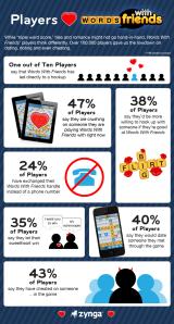 Wwf-infographic