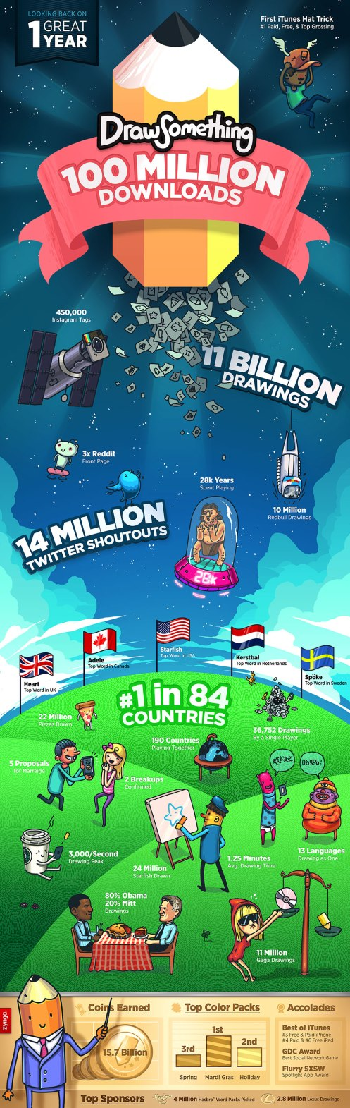 Draw Something Infographic_Final