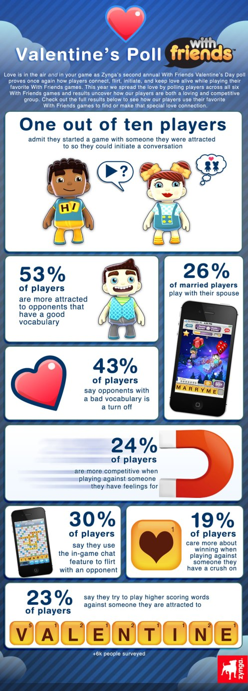 With Friends Valentine's Day Infographic_FINAL
