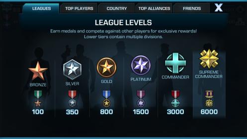 Empires & Allies Main Leagues Screen